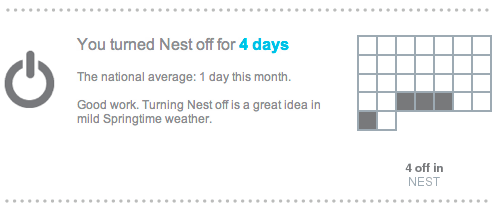 Turned Nest off