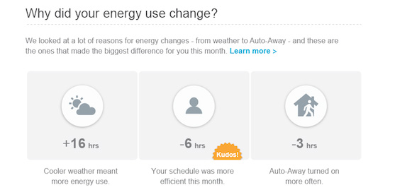 See why your energy use changed month-to-month with the Nest Energy Report