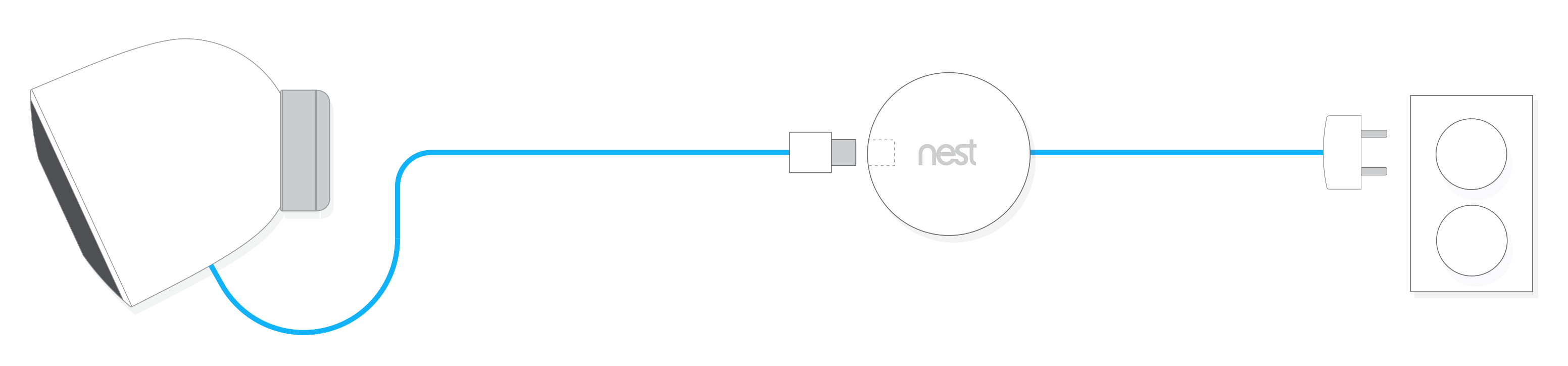 Learn About The Cables And Ac Adapters That Come With Nest Cameras Ipad Camera Wiring Diagram