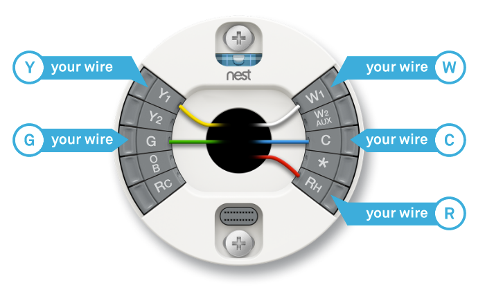 How To Install Your Nest Thermostat - Nest wiring diagram