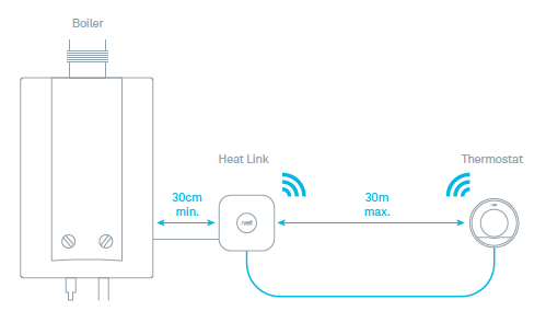 heat link install ill what is heat link? nest wireless thermostat wiring diagram at crackthecode.co