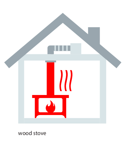 Výsledok vyhľadávania obrázkov pre dopyt heating the house