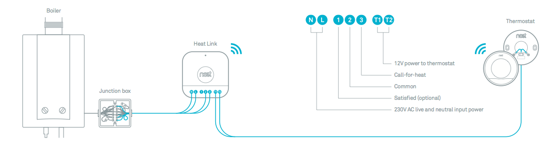 which cables connect the heat link to my heating system and the nest rh nest com