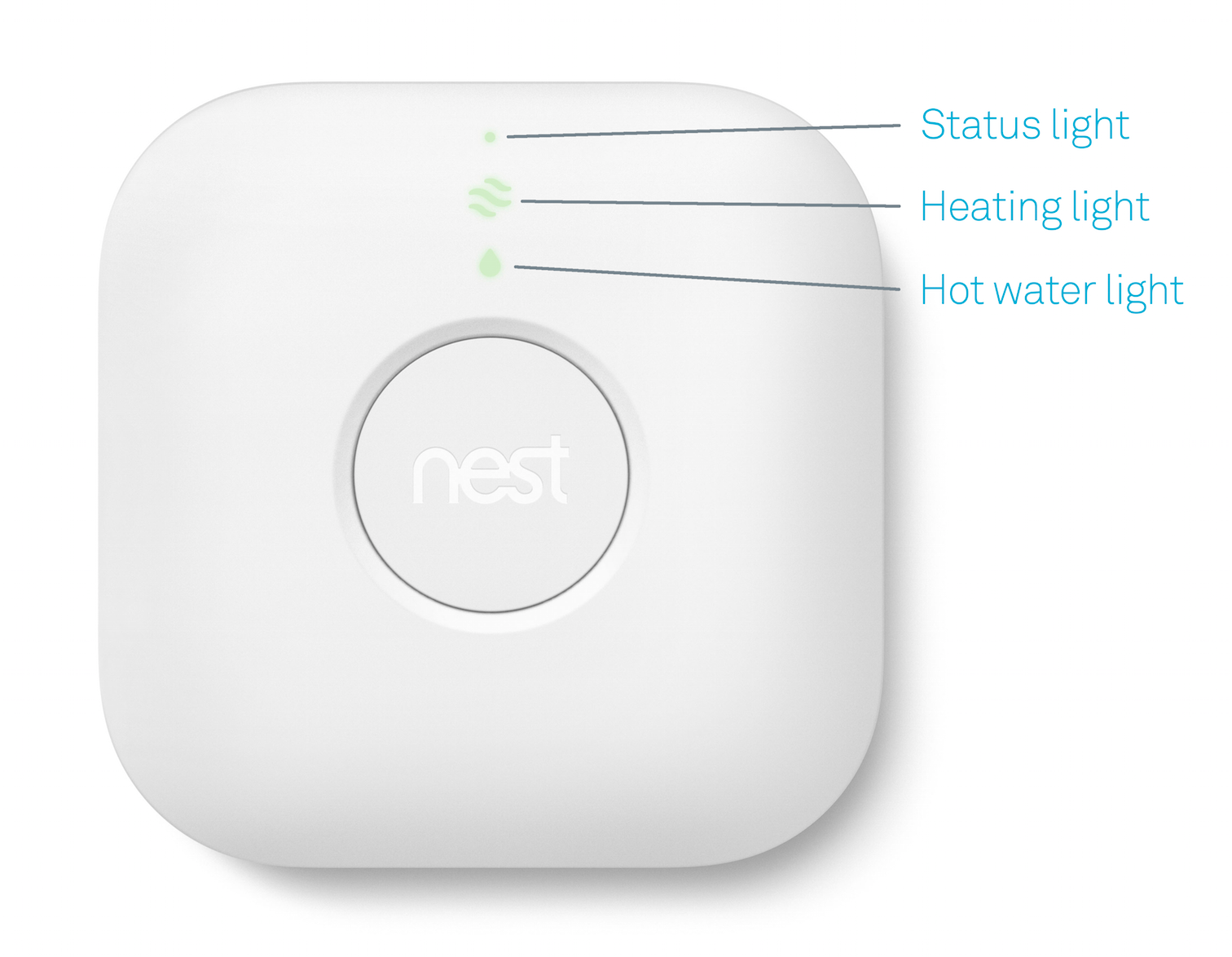 Comfortable nest thermostat blue wire gallery the best electrical what do the lights on the 3rd generation heat link mean swarovskicordoba Image collections