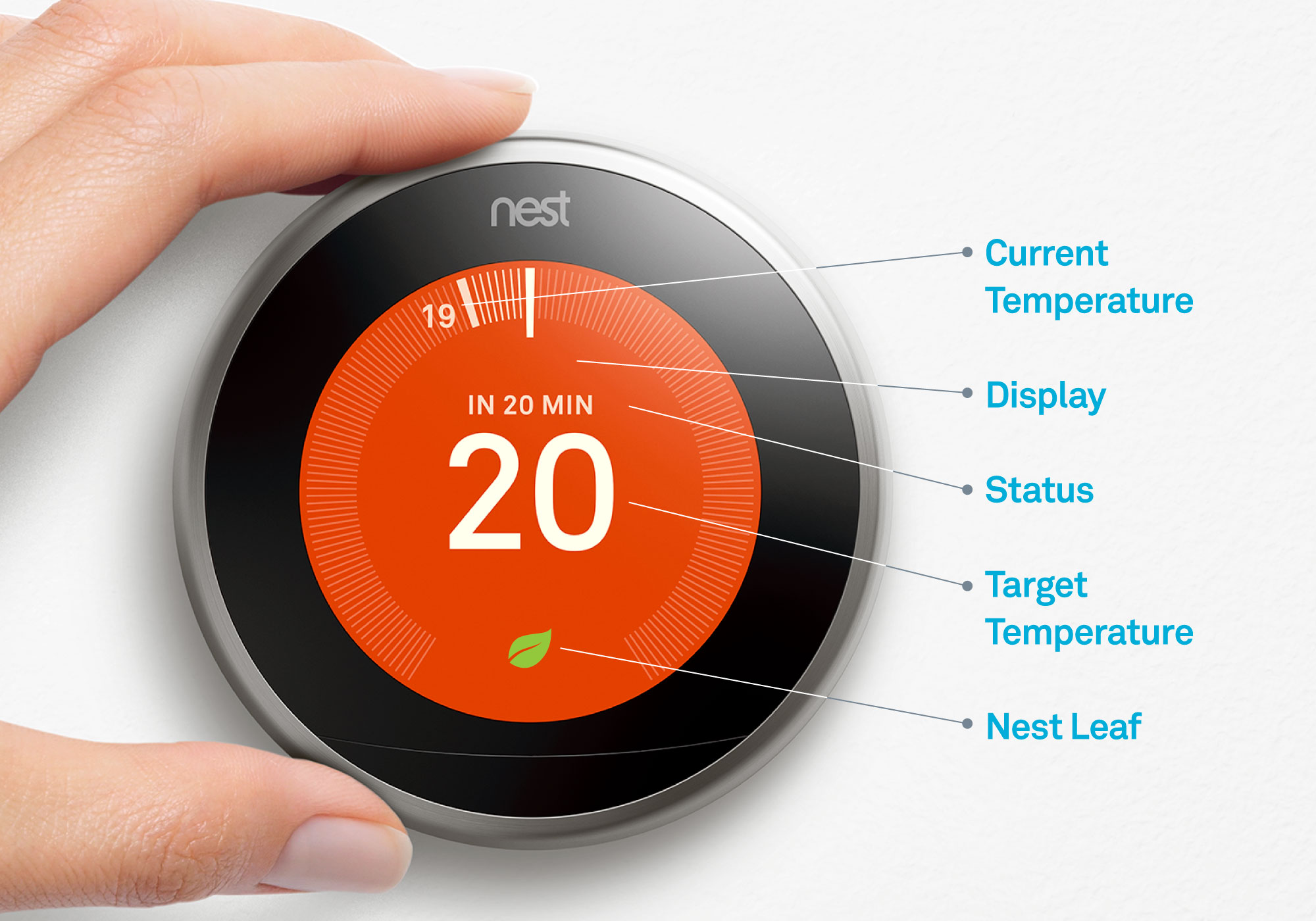 tour of the nest learning thermostat temperature screen. Black Bedroom Furniture Sets. Home Design Ideas