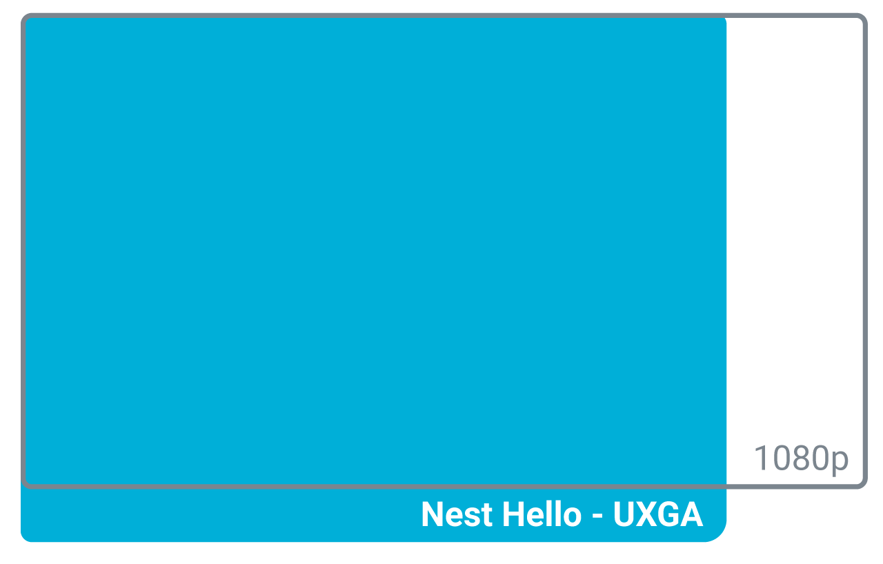 Learn About The Nest Hello Video Doorbell Before You Buy Wiring Besides Telephone Plug Diagram On Cat5 Wall Outlet A Lower Angle Uxga Gives Expanded Vertical View That Need In Order To See Someone Standing Right Front Of Camera As Well Packages