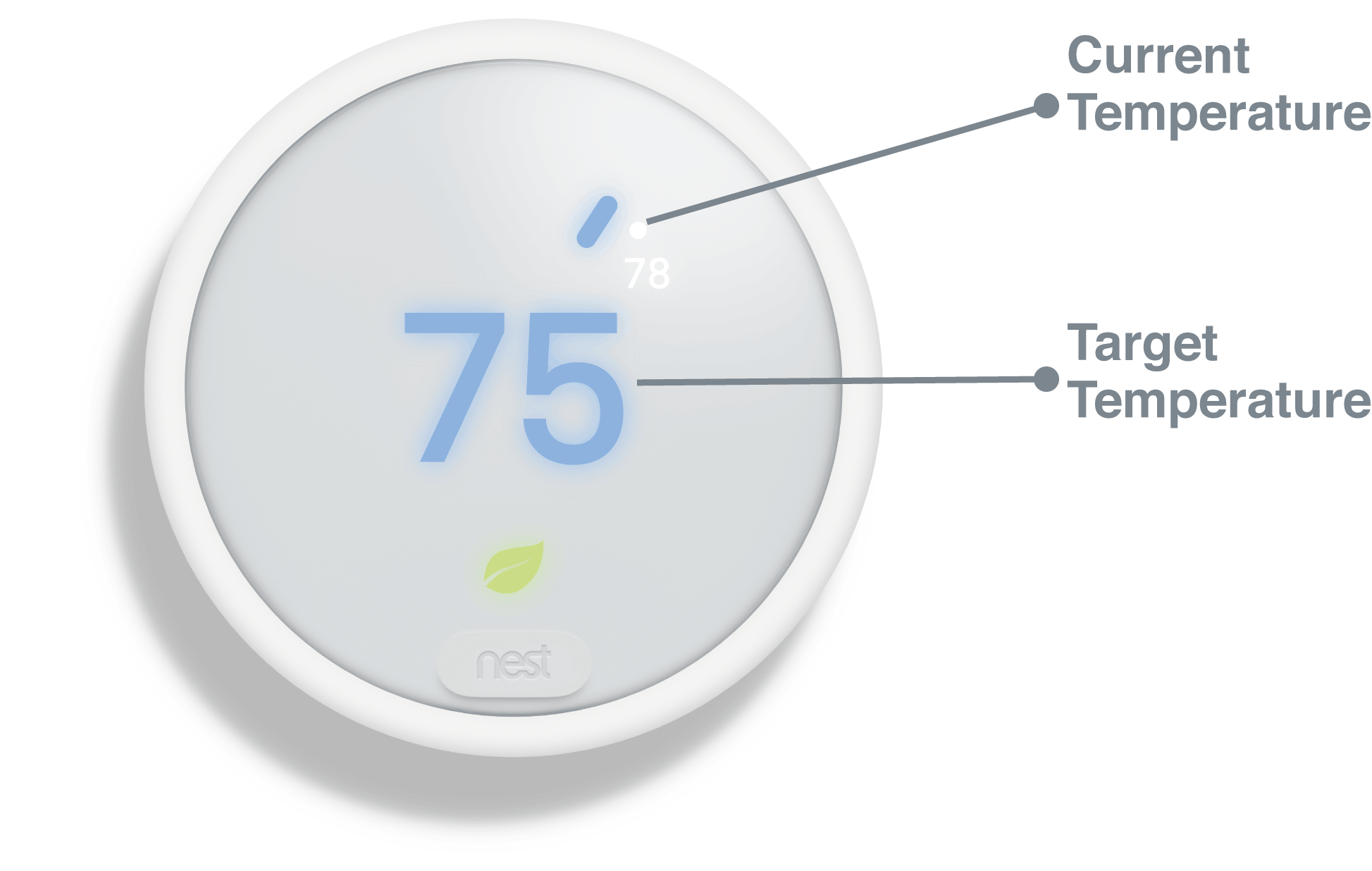 Nest Thermostat Current Room Temperature