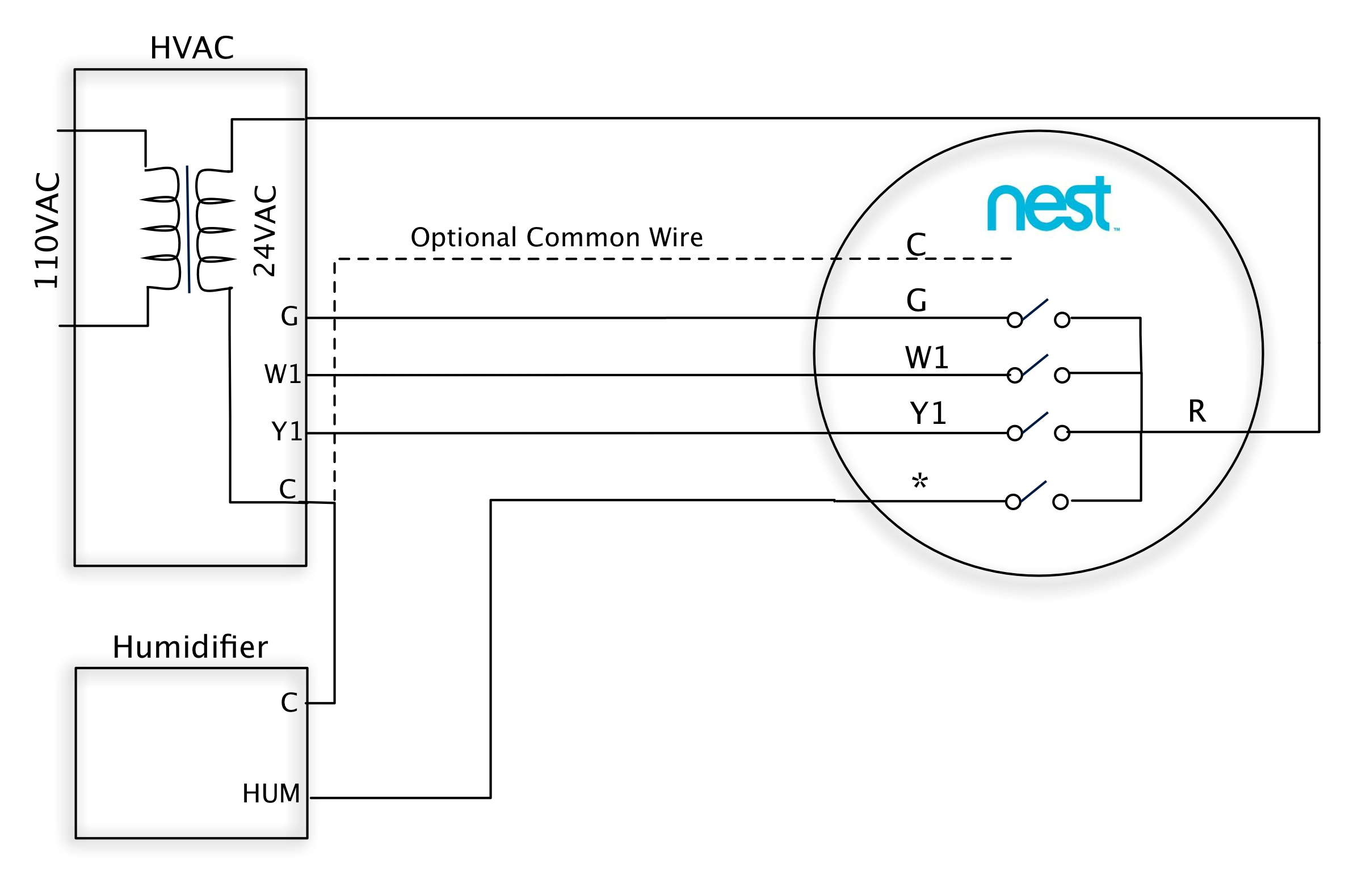 Stand Alone Hum 1 wire nest learning thermostat advanced installation and setup help for central test unit wiring diagram at n-0.co